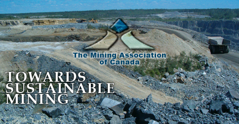 Towards Sustainable Mining TSM