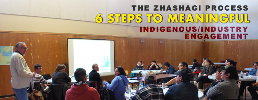 The Zhashagi Process - 6 Steps to Meaningful Indigenous/Industry Engagement